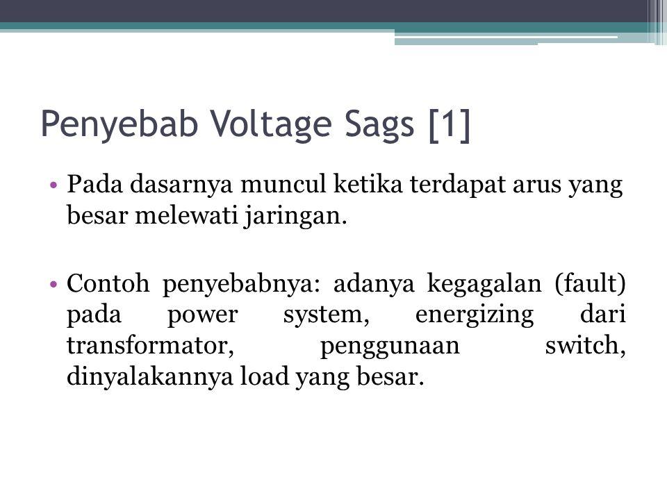 Penyebab Voltage Sags [1]
